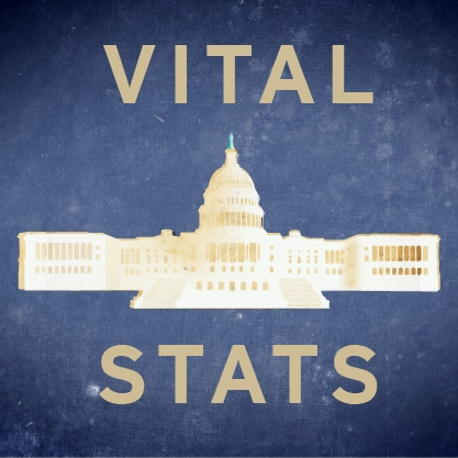Vital Statistics on Congress